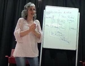 Vídeo: Interferencia para el Propósito