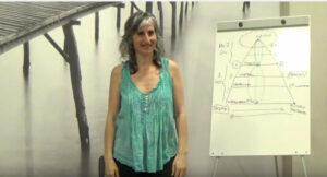 Vídeo: Encuentro en el Instante. Valladolid